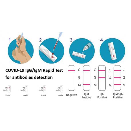 TEST COVID-19 (SARS-CoV-2) - PROFESSIONALE - 20 TEST